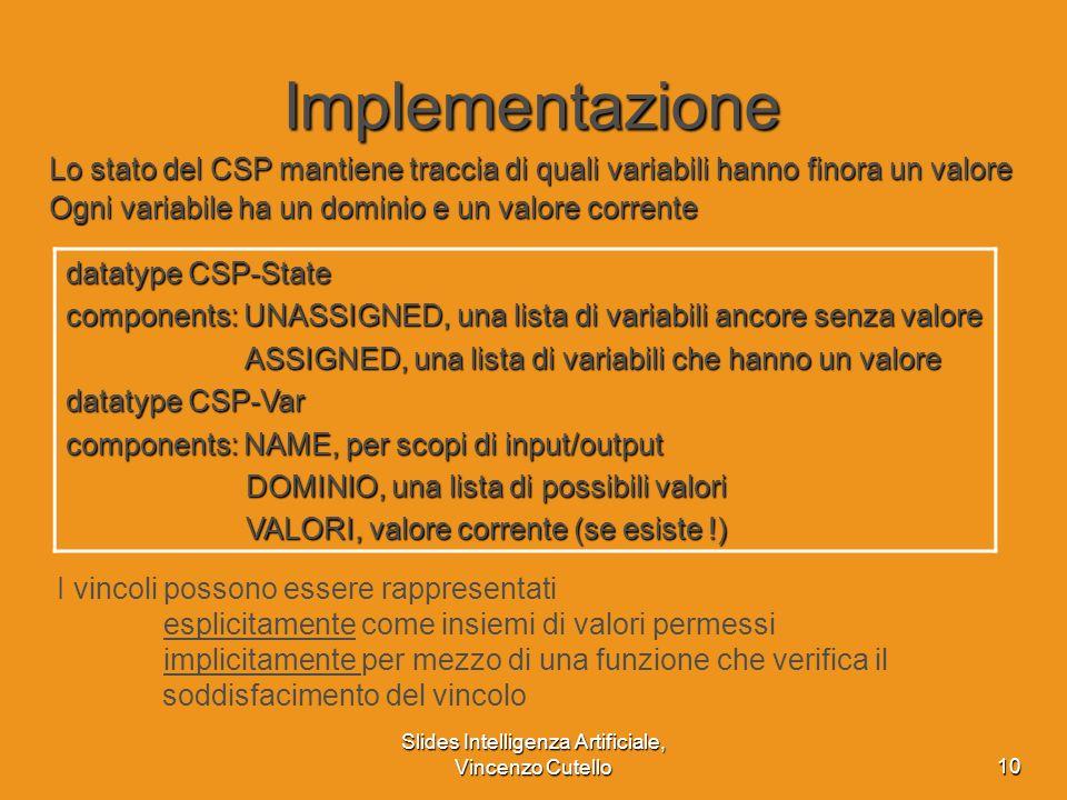 Slides Intelligenza Artificiale, Vincenzo Cutello10 Implementazione Lo stato del CSP mantiene traccia di quali variabili hanno finora un valore Ogni v