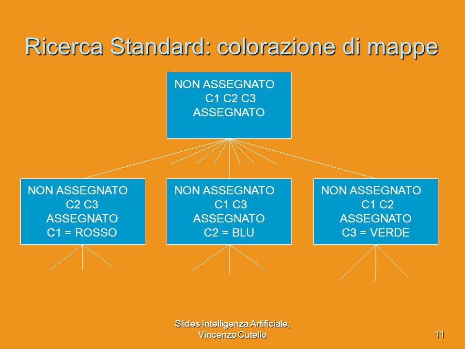 Slides Intelligenza Artificiale, Vincenzo Cutello11 Ricerca Standard: colorazione di mappe NON ASSEGNATO C1 C2 C3 ASSEGNATO NON ASSEGNATO C2 C3 ASSEGN