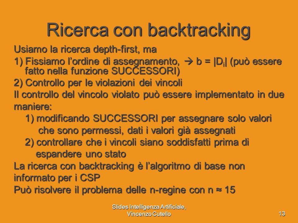 Slides Intelligenza Artificiale, Vincenzo Cutello13 Ricerca con backtracking Usiamo la ricerca depth-first, ma 1) Fissiamo lordine di assegnamento, b