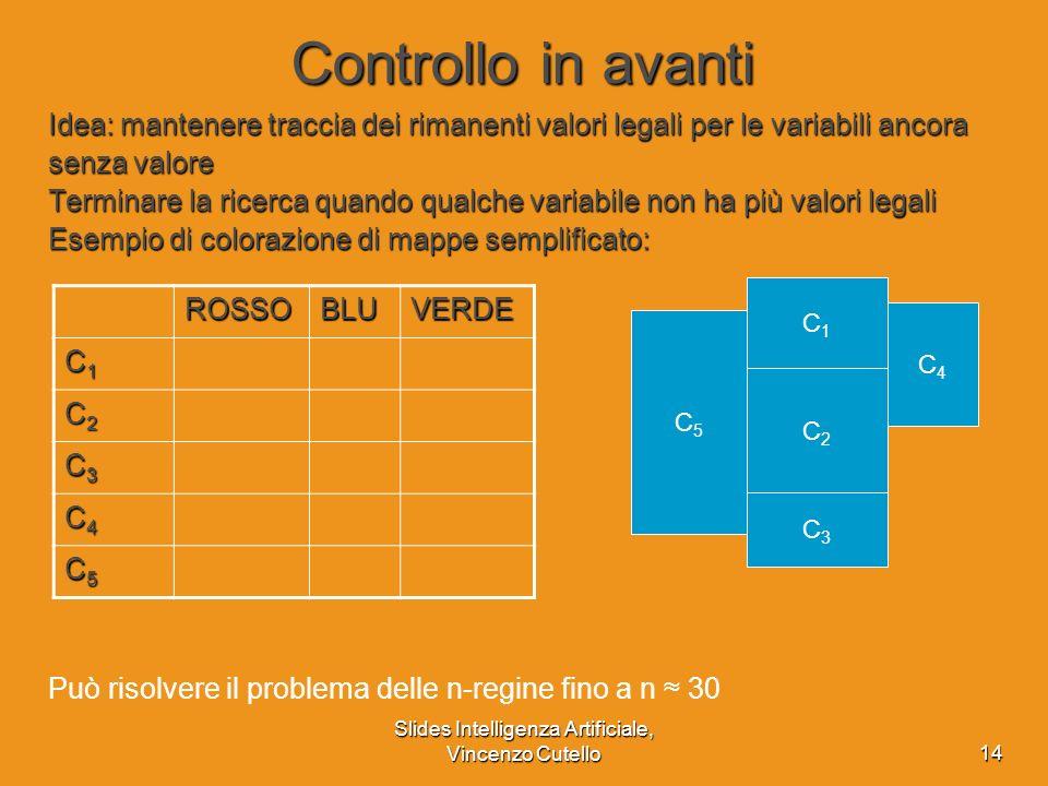 Slides Intelligenza Artificiale, Vincenzo Cutello14 Controllo in avanti Idea: mantenere traccia dei rimanenti valori legali per le variabili ancora se