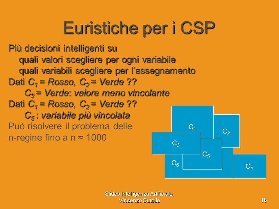 Slides Intelligenza Artificiale, Vincenzo Cutello18 Euristiche per i CSP Più decisioni intelligenti su quali valori scegliere per ogni variabile quali