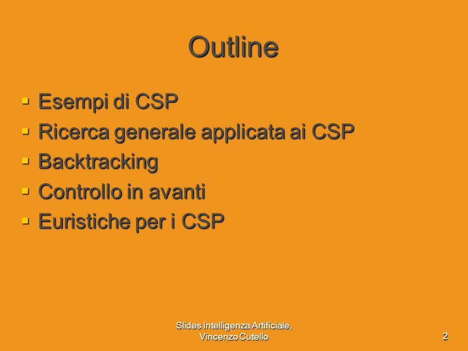 Slides Intelligenza Artificiale, Vincenzo Cutello2 Outline Esempi di CSP Esempi di CSP Ricerca generale applicata ai CSP Ricerca generale applicata ai