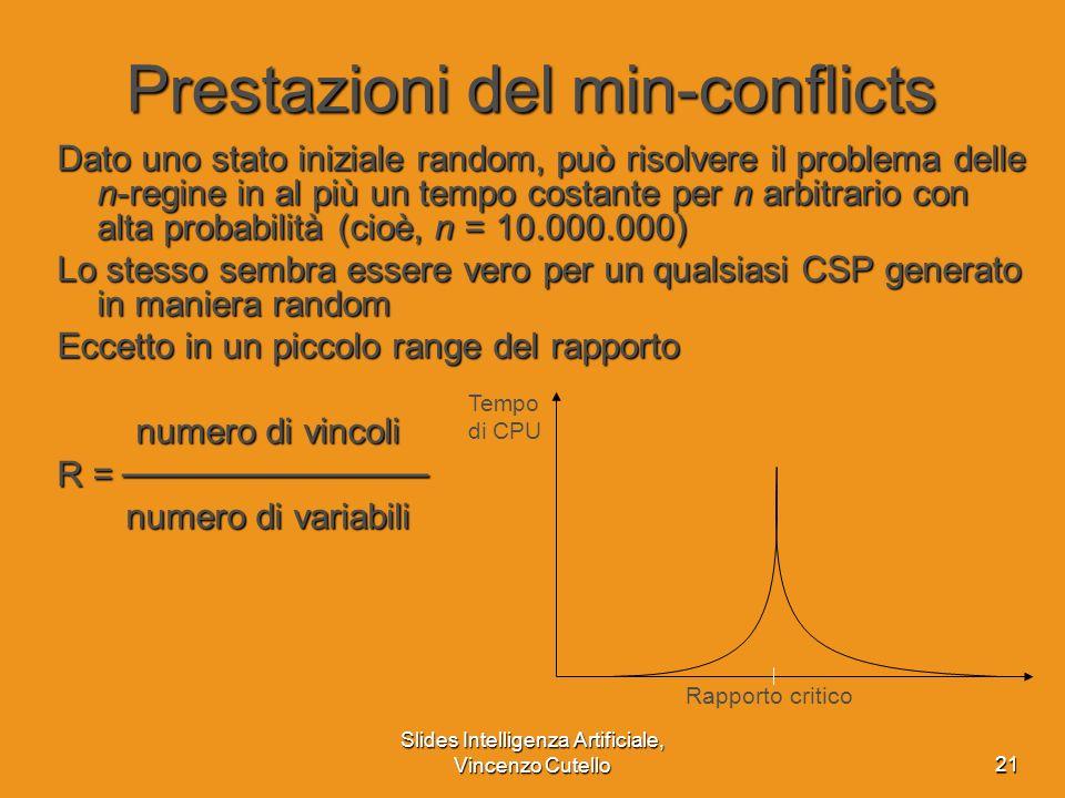 Slides Intelligenza Artificiale, Vincenzo Cutello21 Prestazioni del min-conflicts Dato uno stato iniziale random, può risolvere il problema delle n-re