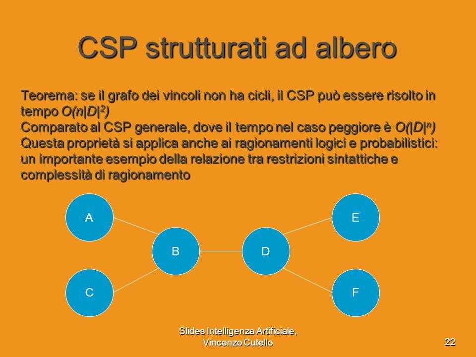 Slides Intelligenza Artificiale, Vincenzo Cutello22 CSP strutturati ad albero Teorema: se il grafo dei vincoli non ha cicli, il CSP può essere risolto