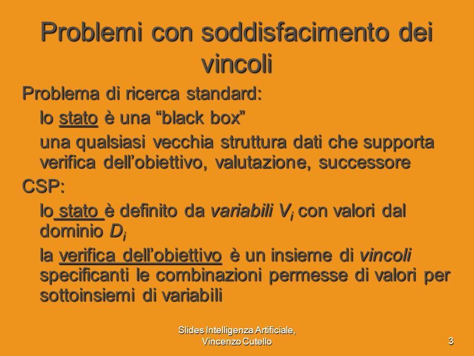 Slides Intelligenza Artificiale, Vincenzo Cutello3 Problemi con soddisfacimento dei vincoli Problema di ricerca standard: lo stato è una black box una
