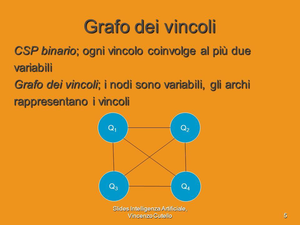 Slides Intelligenza Artificiale, Vincenzo Cutello6 Esempio: Crittoaritmetica Variabili D E M N O R S Y S E N D Domini + M O R E {0,1,2,3,4,5,6,7,8,9} M O N E Y Vincoli M 0, S 0 (vincoli unari) Y = D+E o Y = D+E-10, etc.