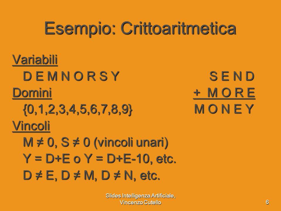 Slides Intelligenza Artificiale, Vincenzo Cutello6 Esempio: Crittoaritmetica Variabili D E M N O R S Y S E N D Domini + M O R E {0,1,2,3,4,5,6,7,8,9}