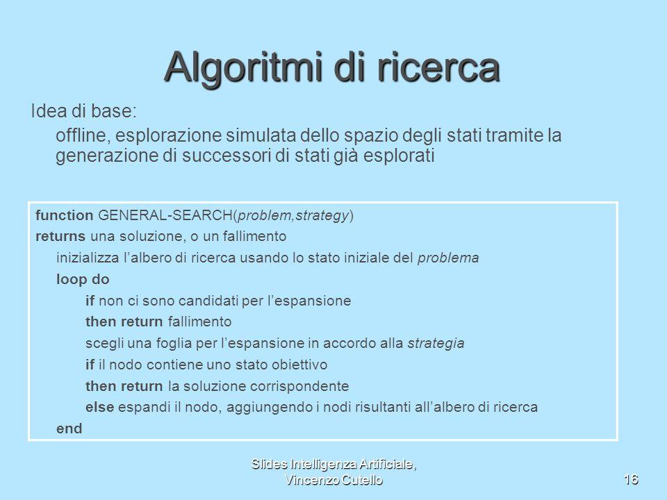 Slides Intelligenza Artificiale, Vincenzo Cutello16 Algoritmi di ricerca Idea di base: offline, esplorazione simulata dello spazio degli stati tramite