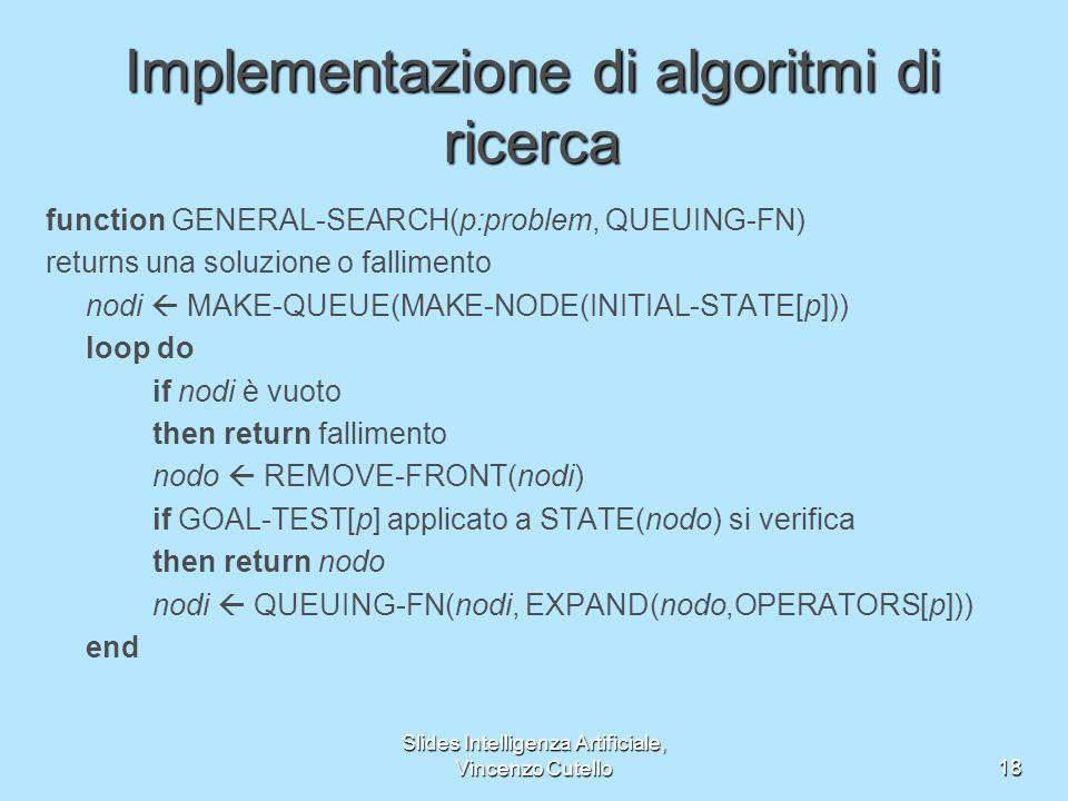 Slides Intelligenza Artificiale, Vincenzo Cutello18 Implementazione di algoritmi di ricerca function GENERAL-SEARCH(p:problem, QUEUING-FN) returns una