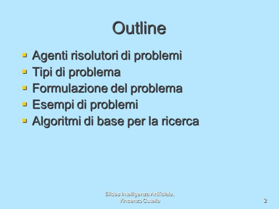 Slides Intelligenza Artificiale, Vincenzo Cutello3 Agenti risolutori di problemi Forma ristretta di un agente generale function SIMPLE-PROBLEM-SOLVING-AGENT(p) returns un azione Inputs: p, una percezione Static: s, una sequenza di azioni, inizialmente vuota state, una qualche descrizione dello stato corrente del mondo g, un obiettivo, inizialmente nullo problem, una formulazione del problema state UPDATE-STATE(state,p) if s è vuota then g FORMULATE-GOAL(state) problem FORMULATE-PROBLEM(state,g) s SEARCH(problem) action RECOMMENDATION(s,state) s REMAINDER(s,state) Return action Nota: questa è una risoluzione di problema offline La risoluzione di problemi online implica azioni senza una completa conoscenza del problema e della soluzione