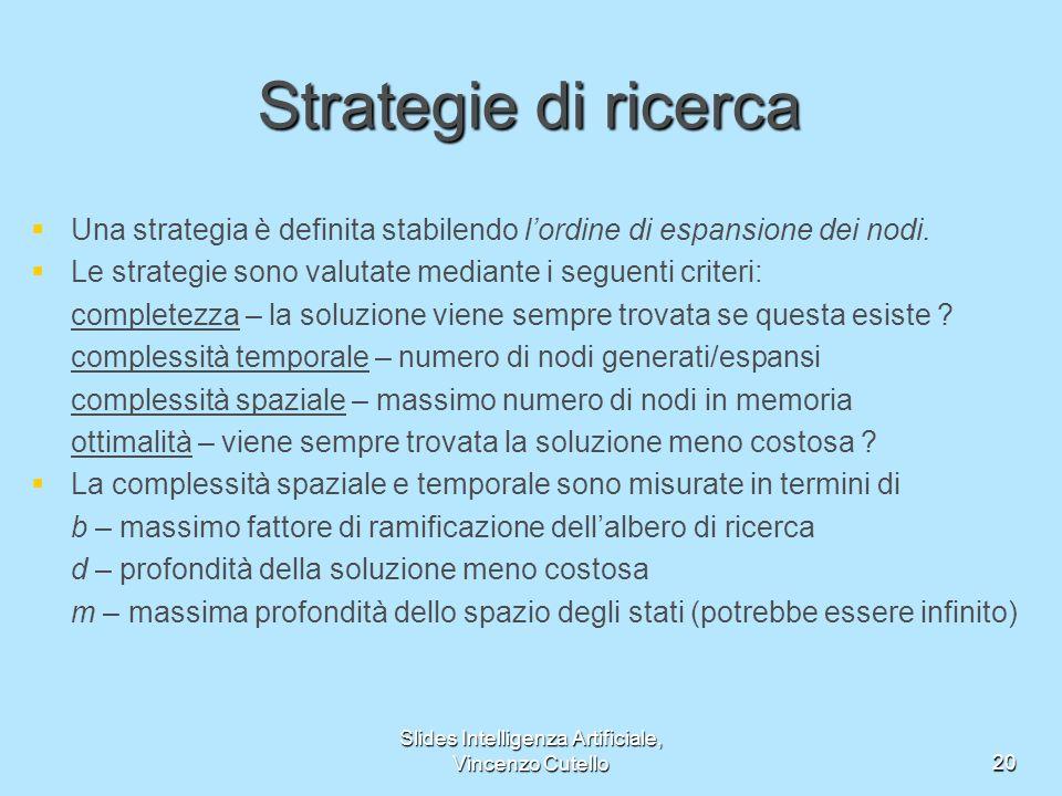 Slides Intelligenza Artificiale, Vincenzo Cutello21 Strategie di ricerca non informata Le strategie non informate usano soltanto linformazione disponibile nella definizione del problema Ricerca breadth-first Ricerca a costo uniforme Ricerca depth-first Ricerca depth-first limitata Ricerca iterativa