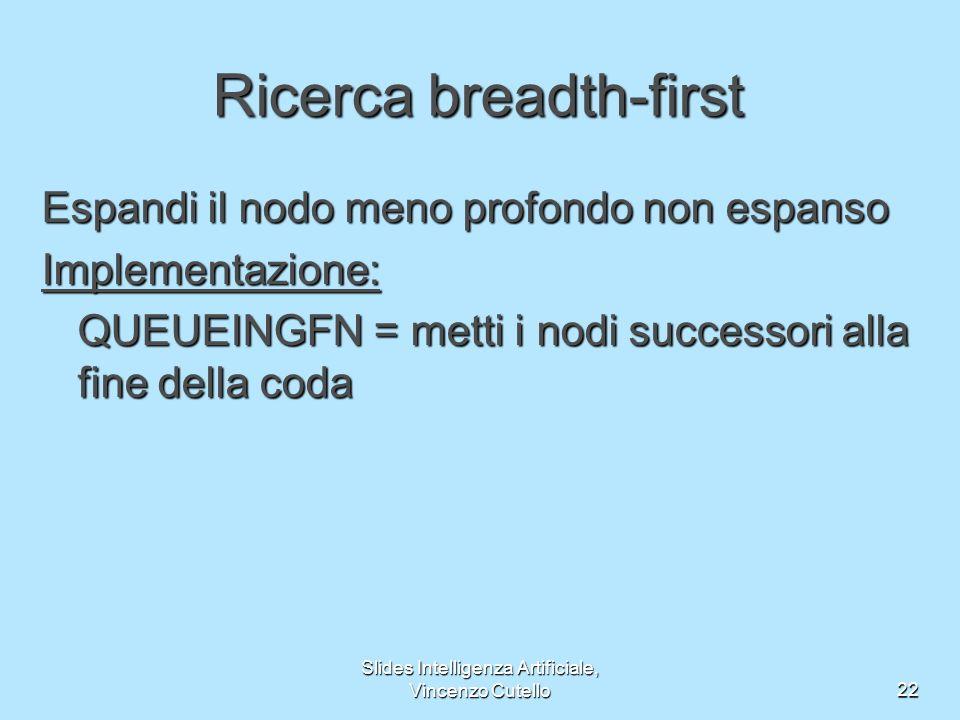 Slides Intelligenza Artificiale, Vincenzo Cutello22 Ricerca breadth-first Espandi il nodo meno profondo non espanso Implementazione: QUEUEINGFN = mett