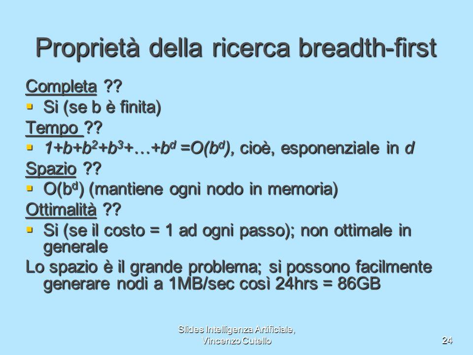 Slides Intelligenza Artificiale, Vincenzo Cutello24 Proprietà della ricerca breadth-first Completa ?? Si (se b è finita) Si (se b è finita) Tempo ?? 1