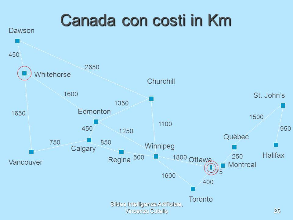 Slides Intelligenza Artificiale, Vincenzo Cutello25 Canada con costi in Km Montreal Edmonton Dawson Quèbec Vancouver Whitehorse Calgary Regina St. Joh