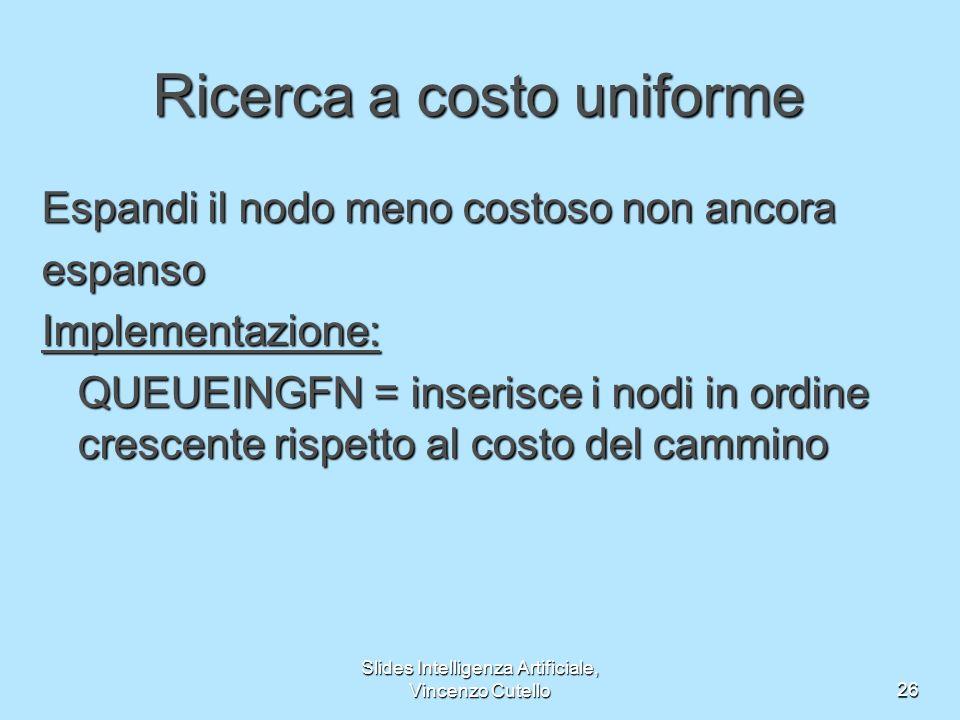 Slides Intelligenza Artificiale, Vincenzo Cutello26 Ricerca a costo uniforme Espandi il nodo meno costoso non ancora espansoImplementazione: QUEUEINGF