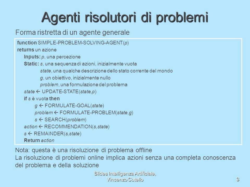 Slides Intelligenza Artificiale, Vincenzo Cutello3 Agenti risolutori di problemi Forma ristretta di un agente generale function SIMPLE-PROBLEM-SOLVING