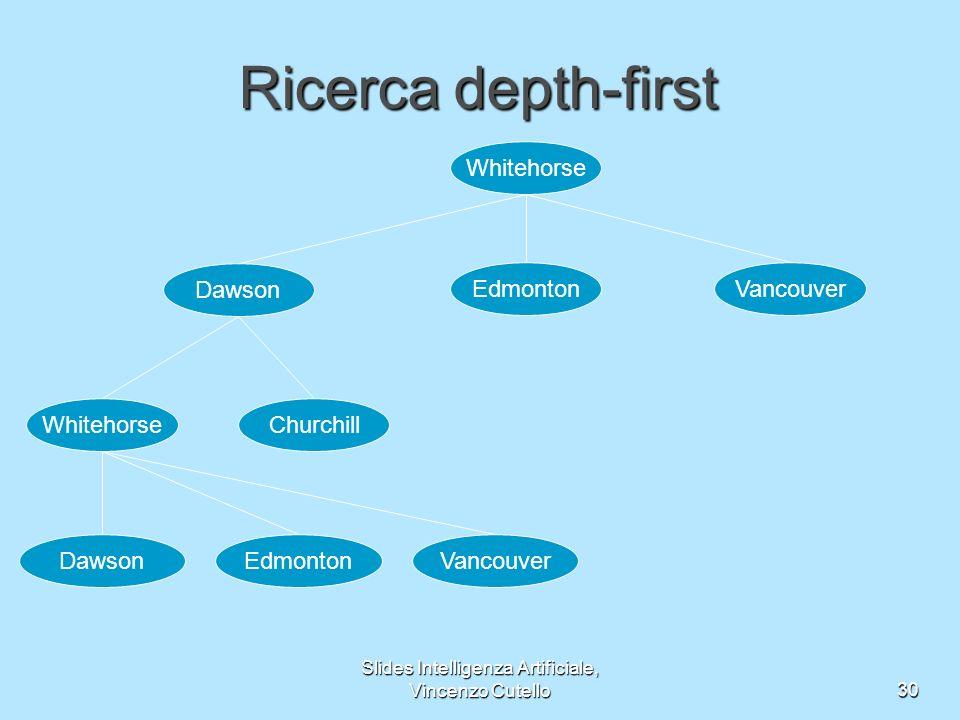 Slides Intelligenza Artificiale, Vincenzo Cutello30 Ricerca depth-first Whitehorse Dawson EdmontonVancouver WhitehorseChurchill DawsonVancouverEdmonto