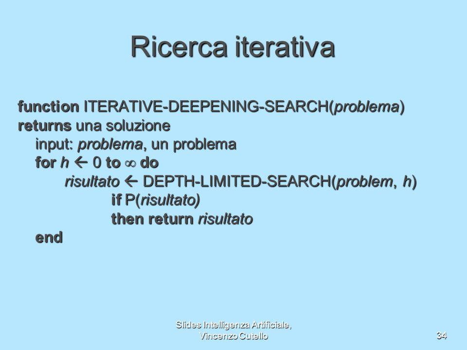 Slides Intelligenza Artificiale, Vincenzo Cutello34 Ricerca iterativa function ITERATIVE-DEEPENING-SEARCH(problema) returns una soluzione input: probl