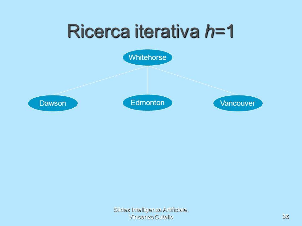 Slides Intelligenza Artificiale, Vincenzo Cutello37 Ricerca iterativa h=2 Whitehorse Edmonton DawsonVancouver Whitehorse Churchill Whitehorse CalgaryChurchill WinnipegWhitehorse Calgary