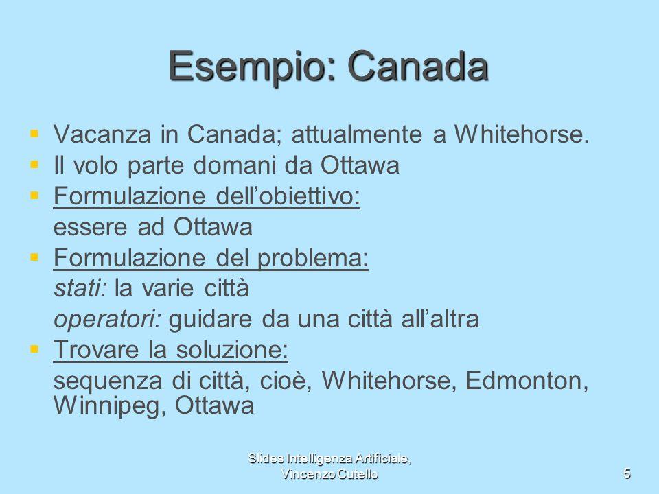 Slides Intelligenza Artificiale, Vincenzo Cutello5 Esempio: Canada Vacanza in Canada; attualmente a Whitehorse. Il volo parte domani da Ottawa Formula