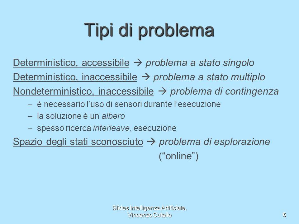 Slides Intelligenza Artificiale, Vincenzo Cutello6 Tipi di problema Deterministico, accessibile problema a stato singolo Deterministico, inaccessibile