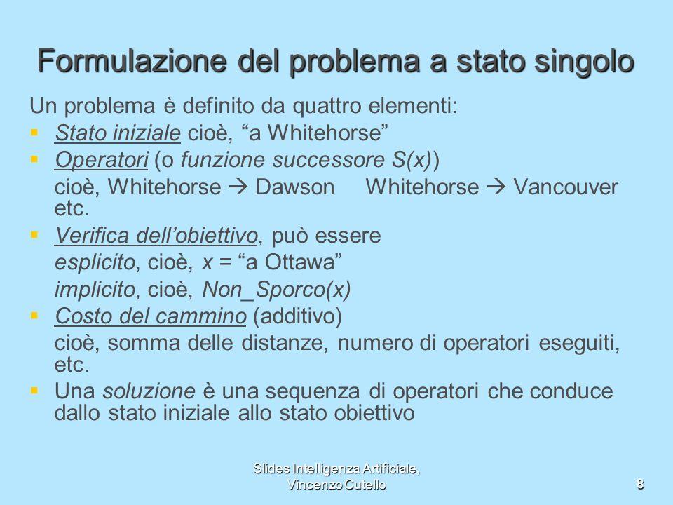 Slides Intelligenza Artificiale, Vincenzo Cutello8 Formulazione del problema a stato singolo Un problema è definito da quattro elementi: Stato inizial