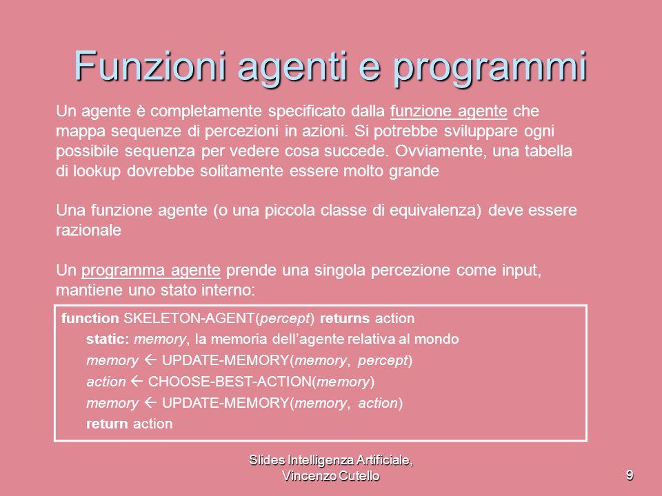 Slides Intelligenza Artificiale, Vincenzo Cutello10 Tipi di agente Quattro tipi base in ordine crescente di complessità -Agenti stimolo risposta -Agenti con stato interno -Agenti basati su obiettivi -Agenti basati su utilità