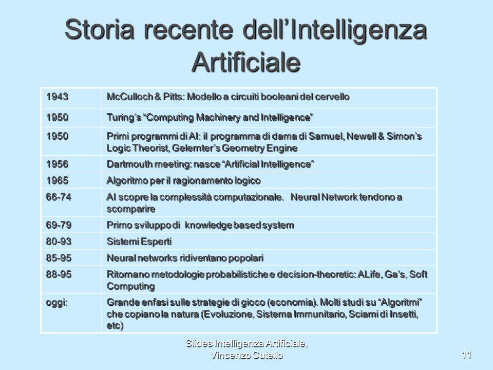 Slides Intelligenza Artificiale, Vincenzo Cutello11 Storia recente dellIntelligenza Artificiale 1943 McCulloch & Pitts: Modello a circuiti booleani de