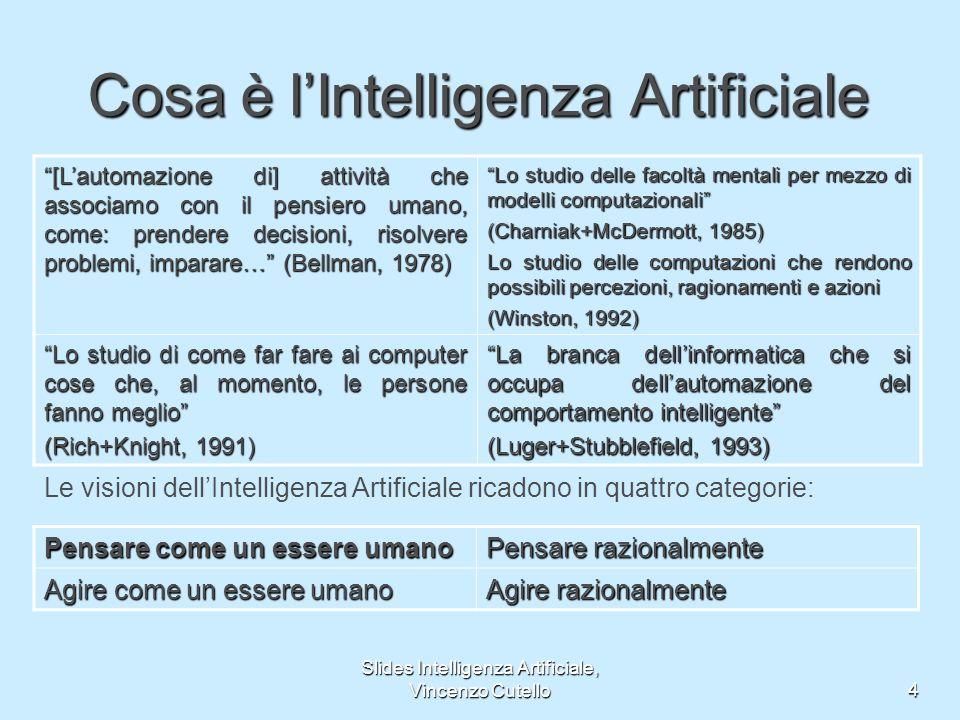 Slides Intelligenza Artificiale, Vincenzo Cutello4 Cosa è lIntelligenza Artificiale [Lautomazione di] attività che associamo con il pensiero umano, co