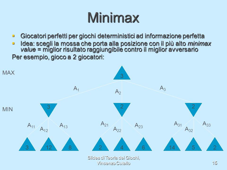 Slides di Teoria dei Giochi, Vincenzo Cutello15 Minimax Giocatori perfetti per giochi deterministici ad informazione perfetta Giocatori perfetti per g