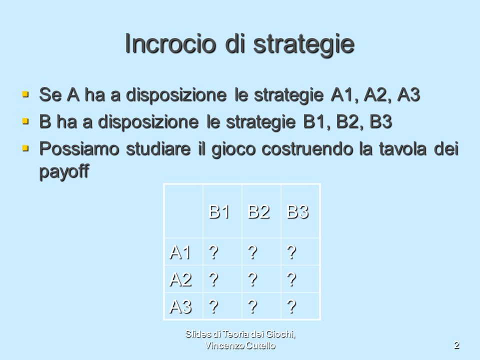 Slides di Teoria dei Giochi, Vincenzo Cutello2 Incrocio di strategie Se A ha a disposizione le strategie A1, A2, A3 Se A ha a disposizione le strategie A1, A2, A3 B ha a disposizione le strategie B1, B2, B3 B ha a disposizione le strategie B1, B2, B3 Possiamo studiare il gioco costruendo la tavola dei payoff Possiamo studiare il gioco costruendo la tavola dei payoff B1B2B3 A1??.