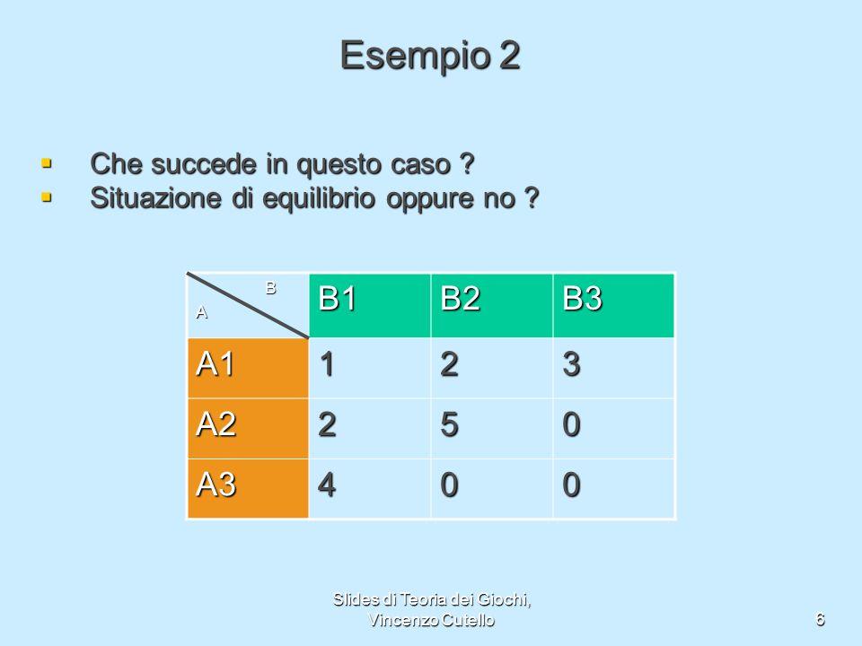 Slides di Teoria dei Giochi, Vincenzo Cutello6 Esempio 2 Che succede in questo caso ? Che succede in questo caso ? Situazione di equilibrio oppure no