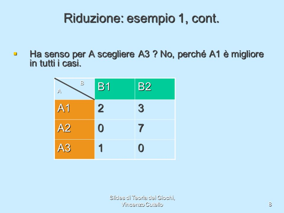 Slides di Teoria dei Giochi, Vincenzo Cutello8 Riduzione: esempio 1, cont. Ha senso per A scegliere A3 ? No, perché A1 è migliore in tutti i casi. Ha