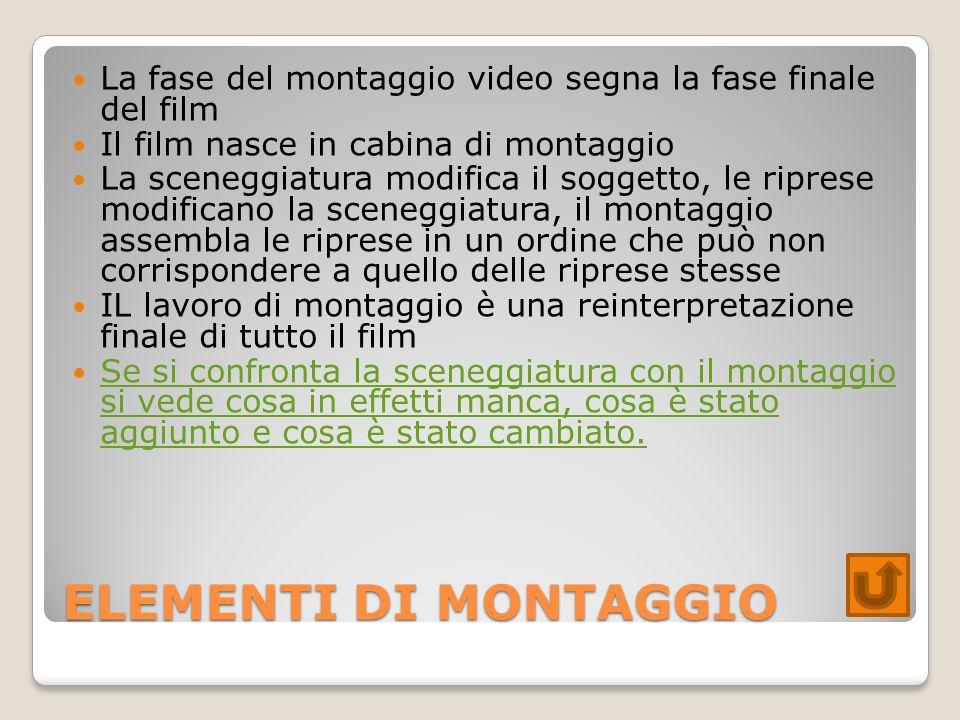 ELEMENTI DI MONTAGGIO La fase del montaggio video segna la fase finale del film Il film nasce in cabina di montaggio La sceneggiatura modifica il sogg