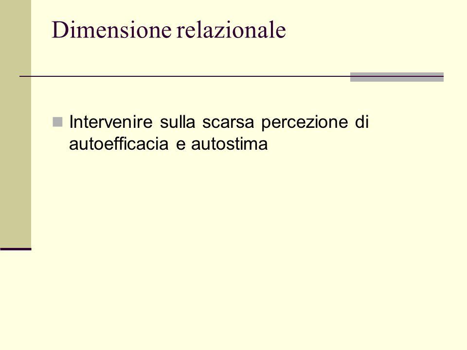 Dimensione relazionale Intervenire sulla scarsa percezione di autoefficacia e autostima
