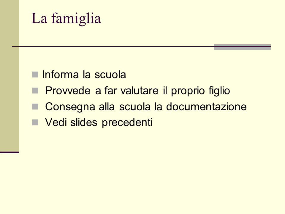 La famiglia Informa la scuola Provvede a far valutare il proprio figlio Consegna alla scuola la documentazione Vedi slides precedenti