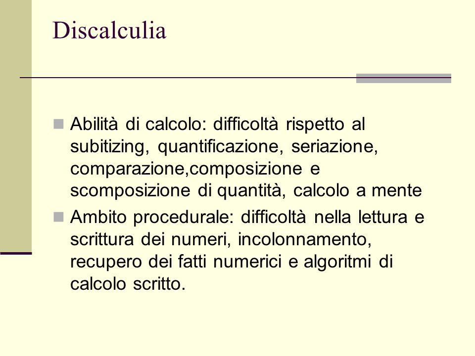 Area del calcolo - Analisi degli errori..