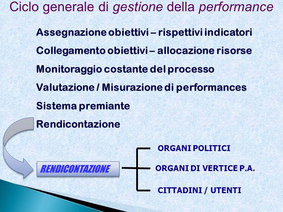 Ciclo generale di gestione della performance Assegnazione obiettivi – rispettivi indicatori Collegamento obiettivi – allocazione risorse Monitoraggio