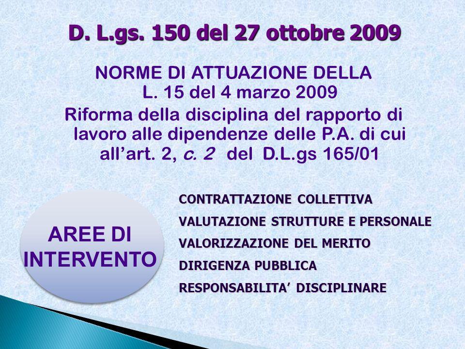 D. L.gs. 150 del 27 ottobre 2009 NORME DI ATTUAZIONE DELLA L. 15 del 4 marzo 2009 Riforma della disciplina del rapporto di lavoro alle dipendenze dell