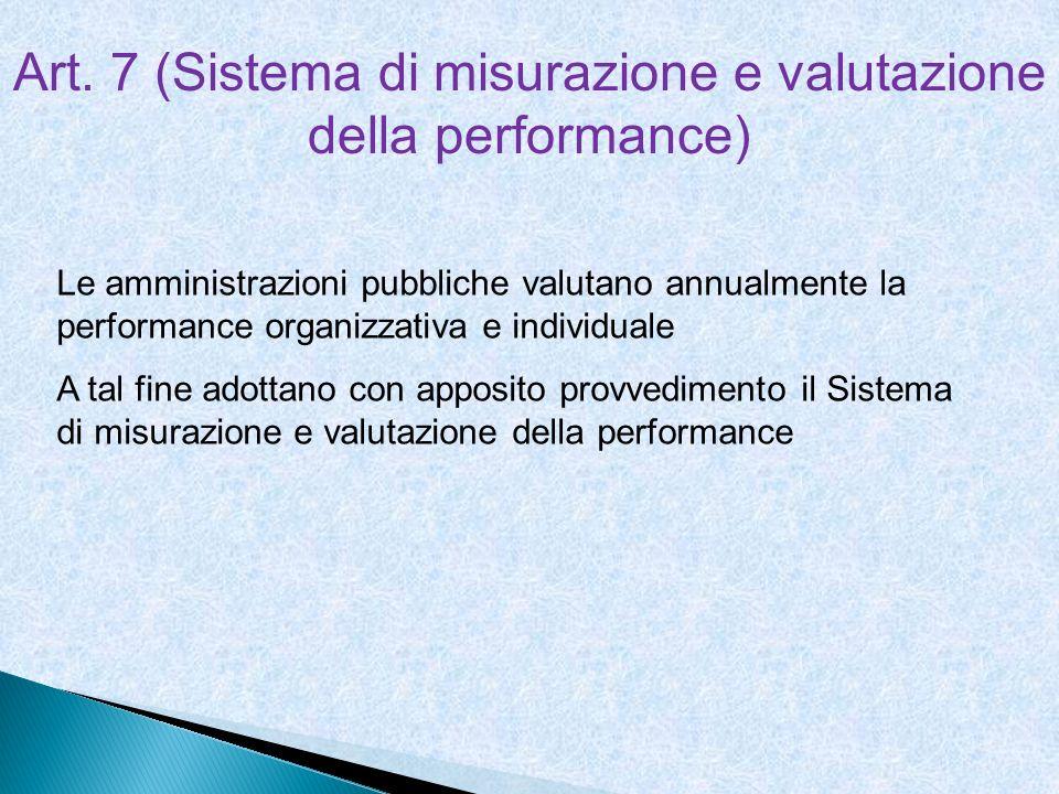 Art. 7 (Sistema di misurazione e valutazione della performance) Le amministrazioni pubbliche valutano annualmente la performance organizzativa e indiv