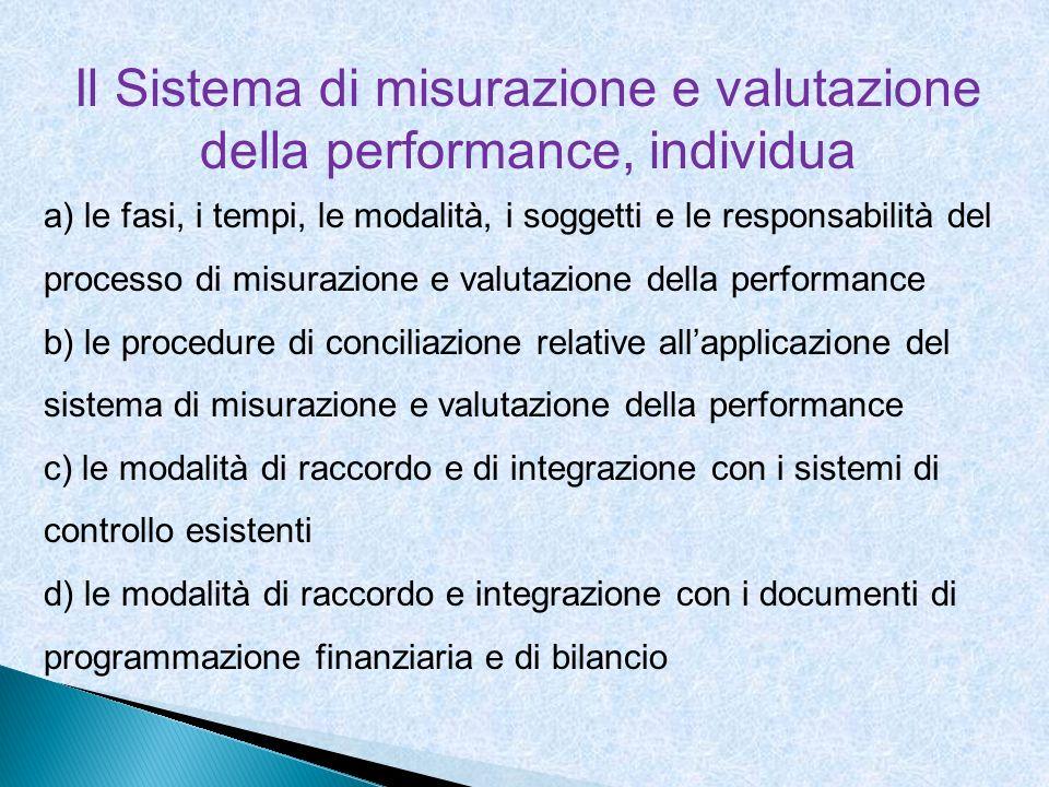 Il Sistema di misurazione e valutazione della performance, individua a) le fasi, i tempi, le modalità, i soggetti e le responsabilità del processo di