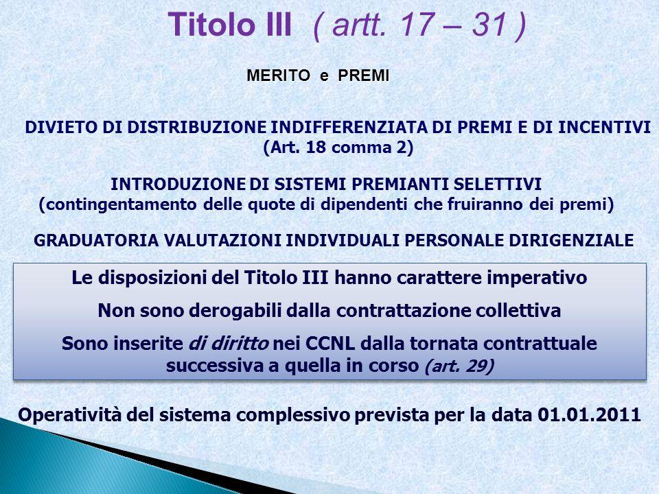 GRADUATORIA VALUTAZIONI INDIVIDUALI PERSONALE DIRIGENZIALE DIVIETO DI DISTRIBUZIONE INDIFFERENZIATA DI PREMI E DI INCENTIVI (Art. 18 comma 2) INTRODUZ