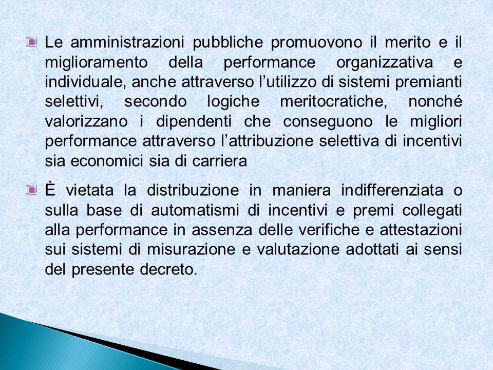 Le amministrazioni pubbliche promuovono il merito e il miglioramento della performance organizzativa e individuale, anche attraverso lutilizzo di sist