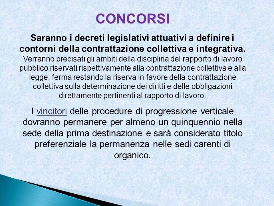 CONCORSI Saranno i decreti legislativi attuativi a definire i contorni della contrattazione collettiva e integrativa. Verranno precisati gli ambiti de