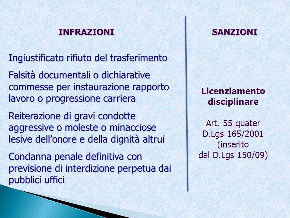 INFRAZIONISANZIONI Licenziamento disciplinare Art. 55 quater D.Lgs 165/2001 (inserito dal D.Lgs 150/09) Ingiustificato rifiuto del trasferimento Falsi