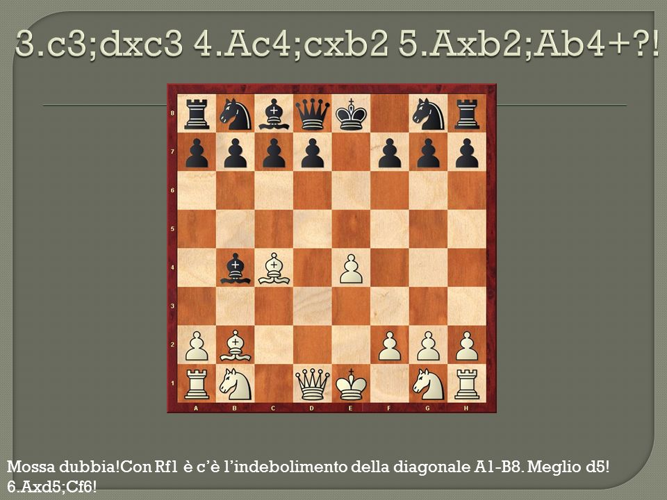 Mossa dubbia!Con Rf1 è cè lindebolimento della diagonale A1-B8. Meglio d5! 6.Axd5;Cf6!