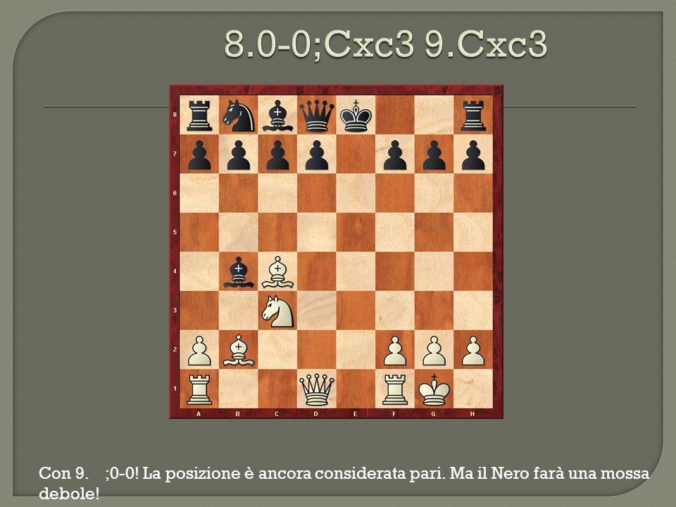 Con 9. ;0-0! La posizione è ancora considerata pari. Ma il Nero farà una mossa debole!