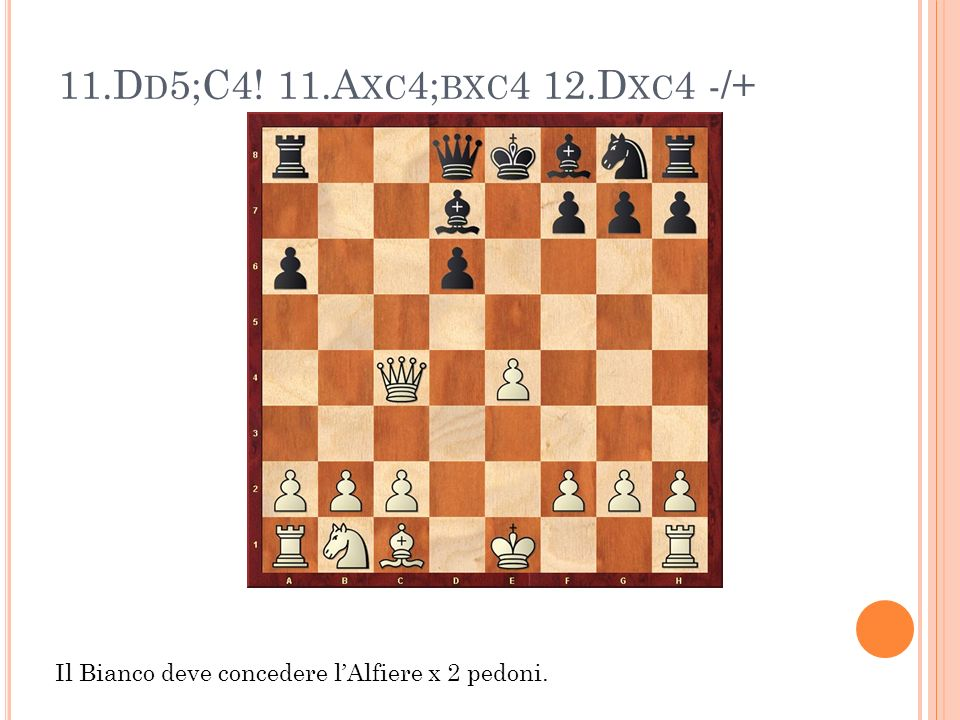 11.D D 5;C4! 11.A XC 4; BXC 4 12.D XC 4 -/+ Il Bianco deve concedere lAlfiere x 2 pedoni.