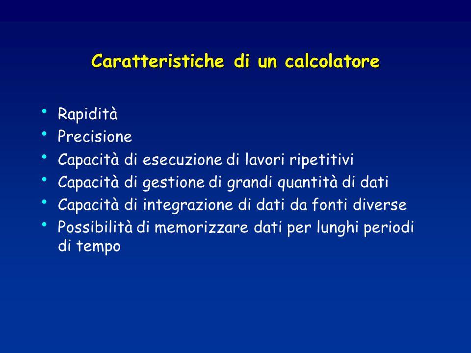 Caratteristiche di un calcolatore Rapidità Precisione Capacità di esecuzione di lavori ripetitivi Capacità di gestione di grandi quantità di dati Capa