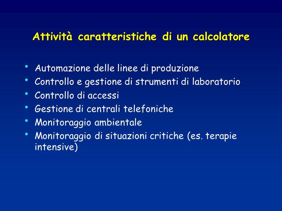 Attività caratteristiche di un calcolatore Automazione delle linee di produzione Controllo e gestione di strumenti di laboratorio Controllo di accessi